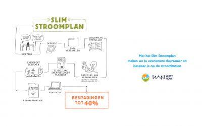 Slim Stroomplan